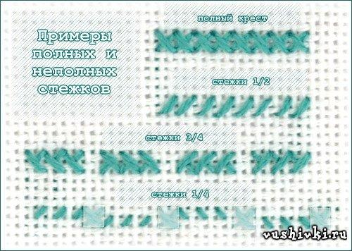 Азбука вышивания: Понятия и