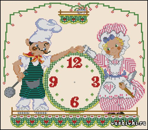 Часы на кухню. Схема вышивки